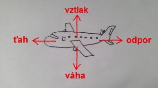 Ako Lietajú Lietadlá?